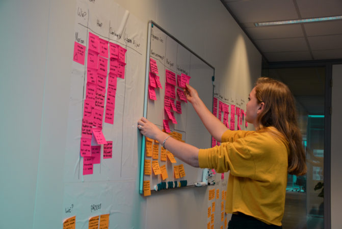 brainstorm met post-its